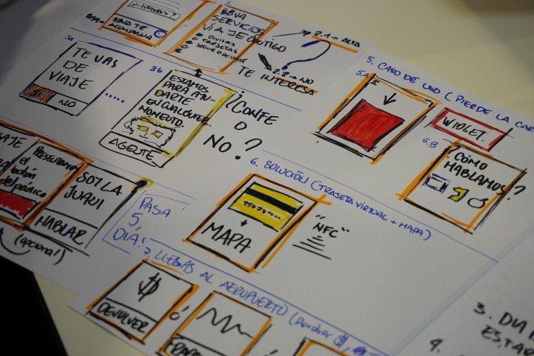 Detalle de un Google Design Sprint en TeaCup Lab